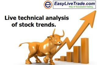 technical-analysis-of-stock-trends